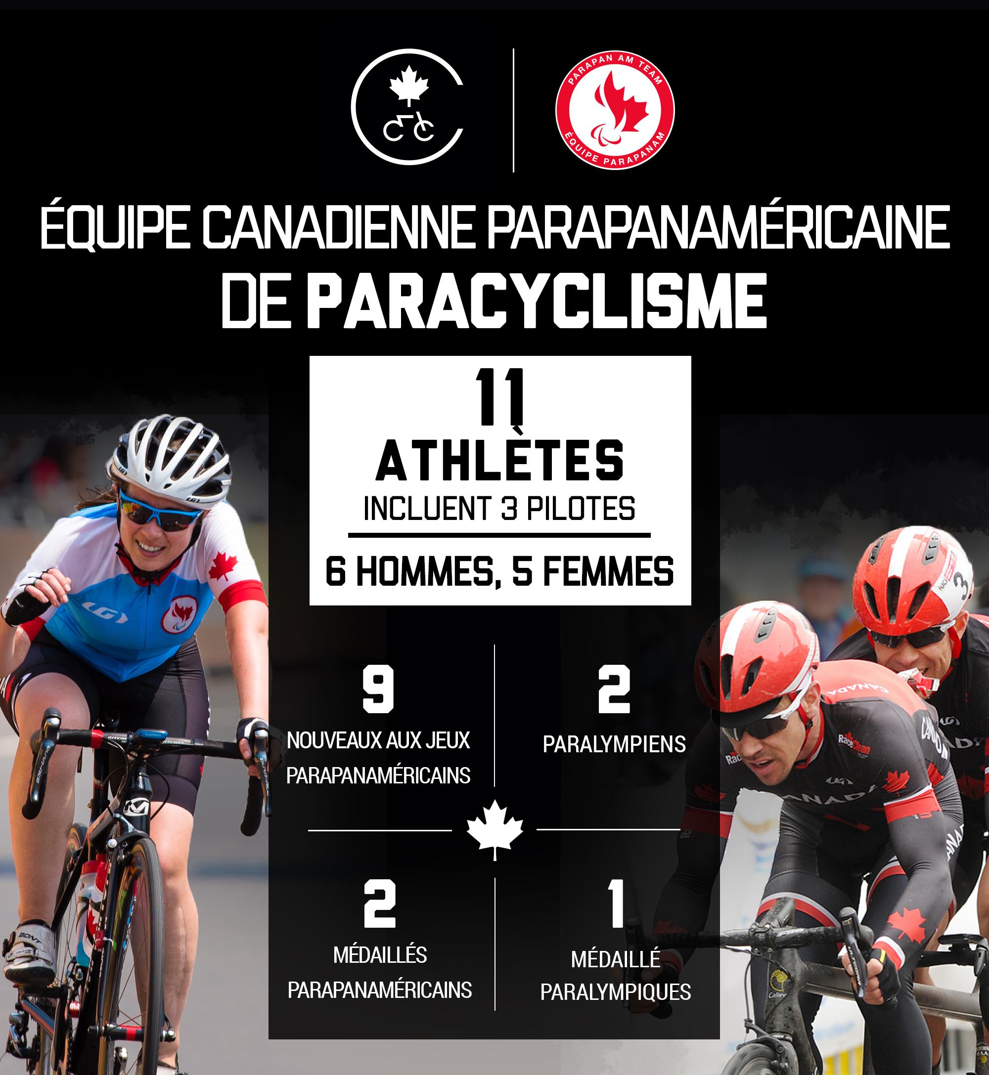A graphic showing the make-up of the Canadian Parapan Am Para Cycling Team