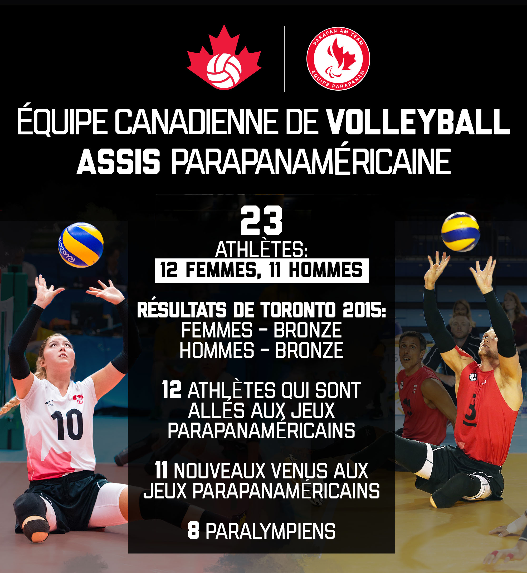 A graphic showing the make-up of the Canadian Parapan Am Sitting Volleyball Team